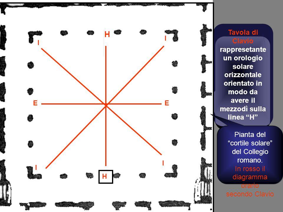 Tavola di Clavio rappresetante un orologio solare orizzontale orientato in modo da avere il mezzodì sulla linea H Pianta del cortile solare del Colleg