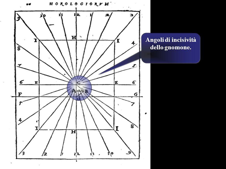 Rappresentazione geometrica del modo di convertire un orologio solare orizzontale in verticale e viceversa