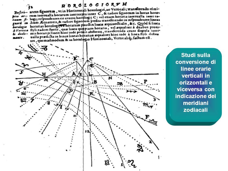 Studi sulla conversione di linee orarie verticali in orizzontali e viceversa con indicazione dei meridiani zodiacali