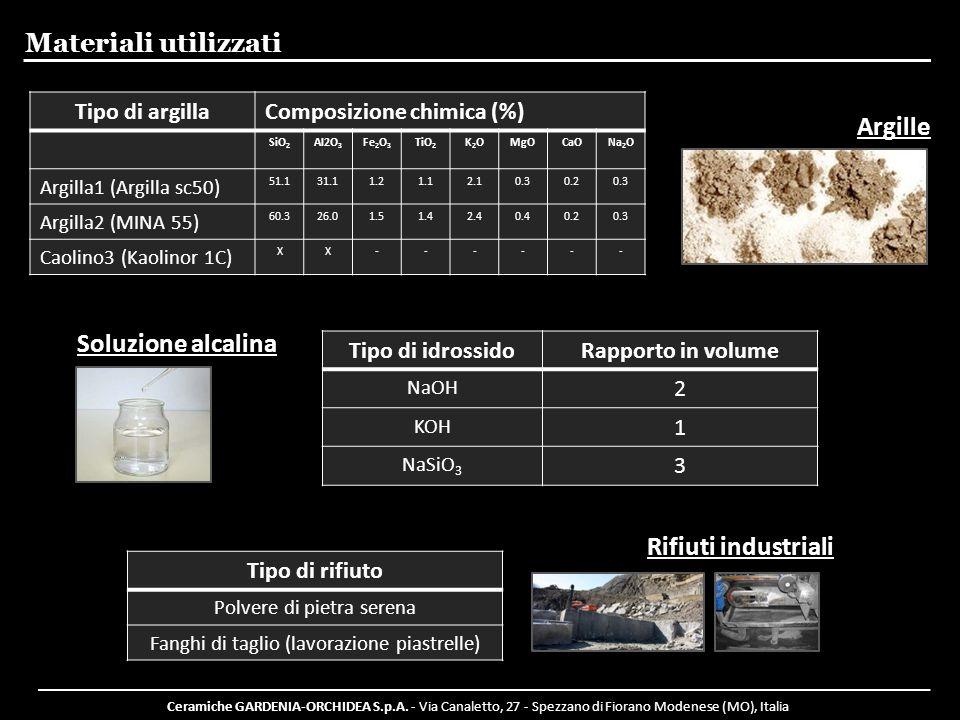 Ceramiche GARDENIA-ORCHIDEA S.p.A. - Via Canaletto, 27 - Spezzano di Fiorano Modenese (MO), Italia Materiali utilizzati Argille Tipo di argillaComposi