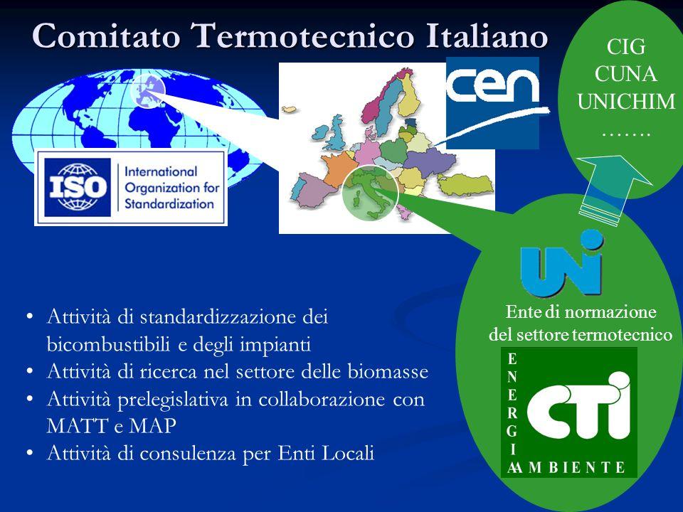 Ente di normazione del settore termotecnico Comitato Termotecnico Italiano CIG CUNA UNICHIM ……. Attività di standardizzazione dei bicombustibili e deg