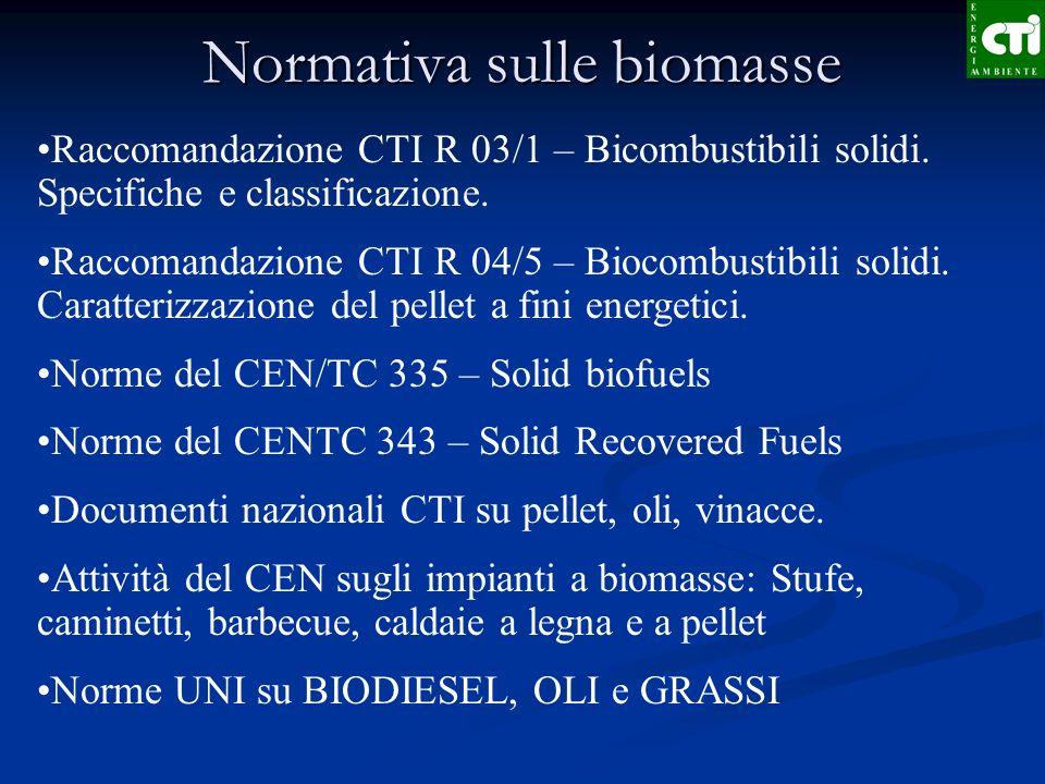 Normativa sulle biomasse Raccomandazione CTI R 03/1 – Bicombustibili solidi. Specifiche e classificazione. Raccomandazione CTI R 04/5 – Biocombustibil
