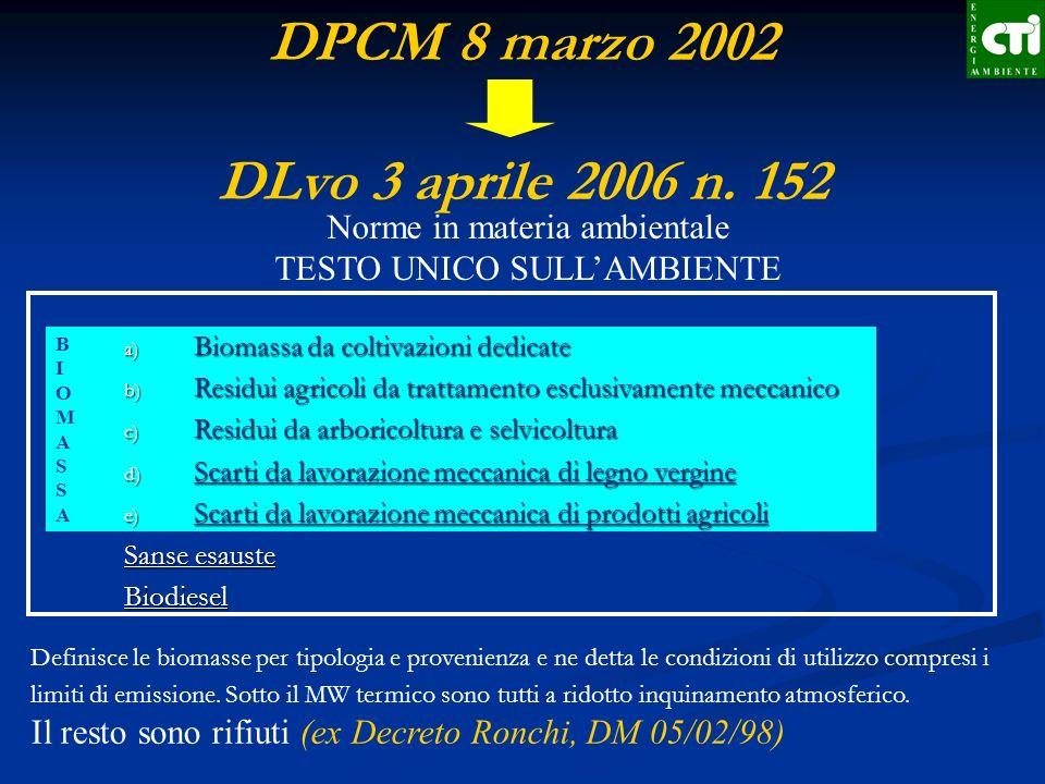 BIOMASSABIOMASSA DPCM 8 marzo 2002 DLvo 3 aprile 2006 n. 152 a) Biomassa da coltivazioni dedicate b) Residui agricoli da trattamento esclusivamente me