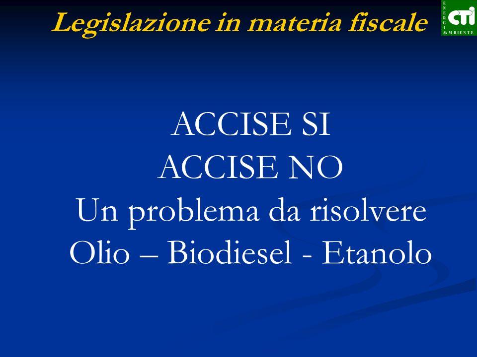 Legislazione in materia fiscale ACCISE SI ACCISE NO Un problema da risolvere Olio – Biodiesel - Etanolo
