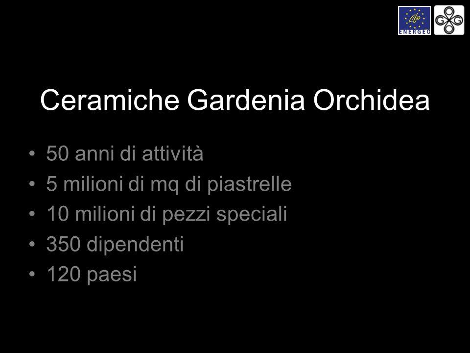 Ceramiche Gardenia Orchidea 50 anni di attività 5 milioni di mq di piastrelle 10 milioni di pezzi speciali 350 dipendenti 120 paesi