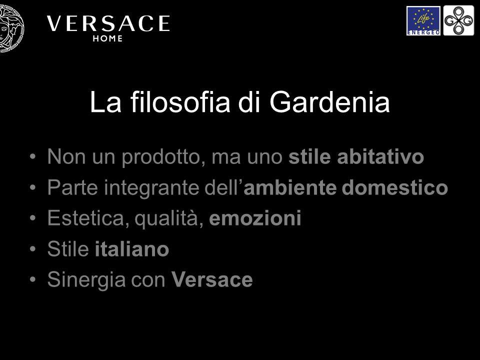 La filosofia di Gardenia Non un prodotto, ma uno stile abitativo Parte integrante dellambiente domestico Estetica, qualità, emozioni Stile italiano Si