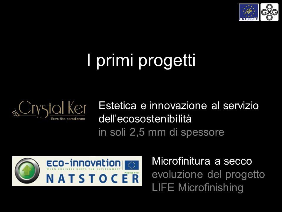 Estetica e innovazione al servizio dellecosostenibilità in soli 2,5 mm di spessore I primi progetti Microfinitura a secco evoluzione del progetto LIFE