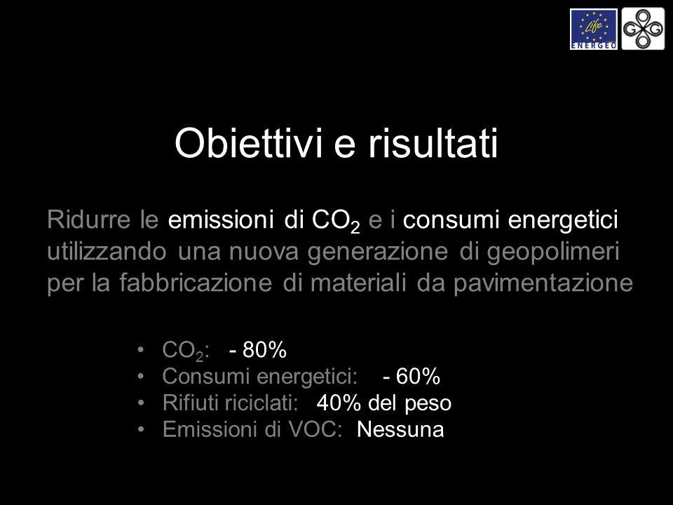 Ridurre le emissioni di CO 2 e i consumi energetici utilizzando una nuova generazione di geopolimeri per la fabbricazione di materiali da pavimentazio