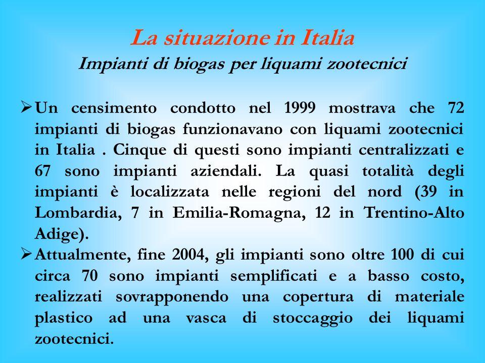 La situazione in Italia BIOMASSE INTERESSATE: Deiezioni animali : 187.000.000 t/a. Scarti agro- industriali: 12.000.000 t/a. Scarti di macellazione: 2