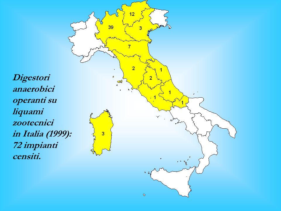 La situazione in Italia Impianti di biogas per liquami zootecnici Un censimento condotto nel 1999 mostrava che 72 impianti di biogas funzionavano con