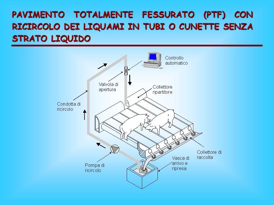 PAVIMENTO TOTALMENTE FESSURATO (PTF) E RIMOZIONE DEI LIQUAMI CON SISTEMA A VACUUM