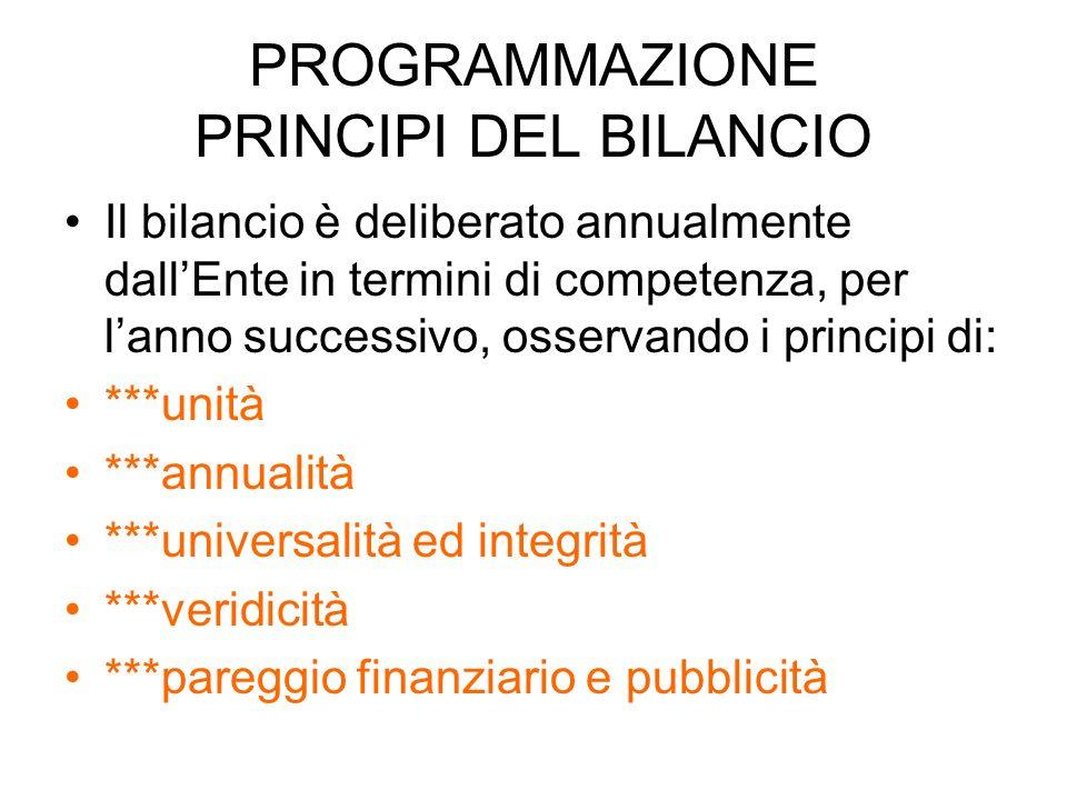 PROGRAMMAZIONE PRINCIPI DEL BILANCIO Il bilancio è deliberato annualmente dallEnte in termini di competenza, per lanno successivo, osservando i princi