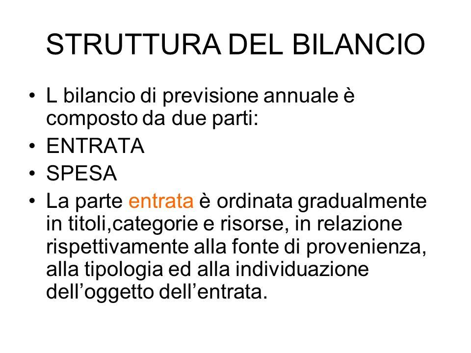 STRUTTURA DEL BILANCIO L bilancio di previsione annuale è composto da due parti: ENTRATA SPESA La parte entrata è ordinata gradualmente in titoli,cate