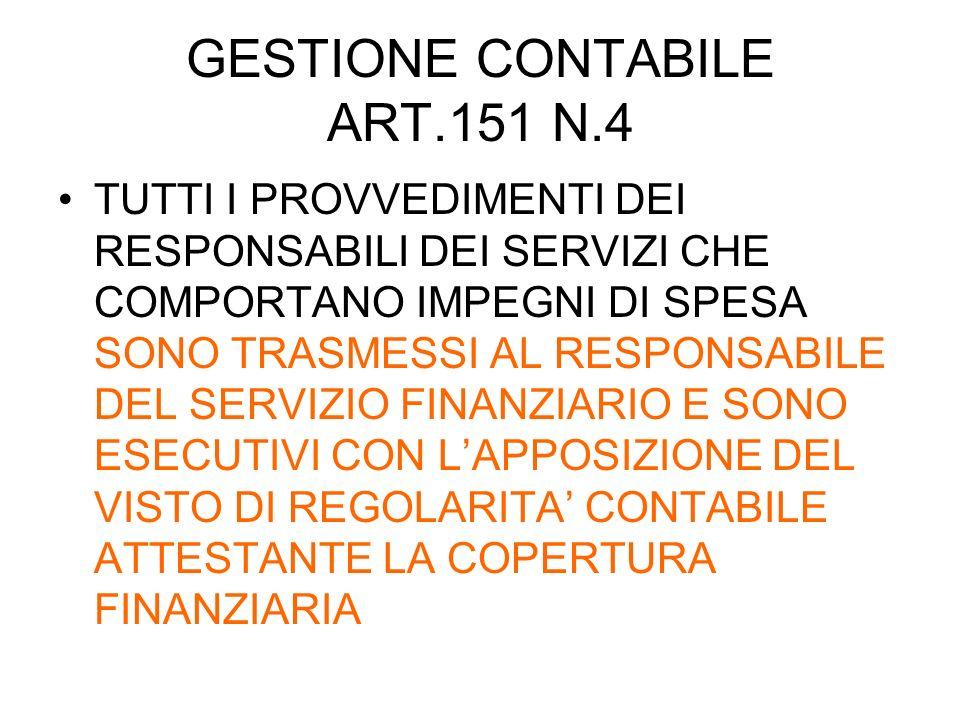 GESTIONE CONTABILE ART.151 N.4 TUTTI I PROVVEDIMENTI DEI RESPONSABILI DEI SERVIZI CHE COMPORTANO IMPEGNI DI SPESA SONO TRASMESSI AL RESPONSABILE DEL S