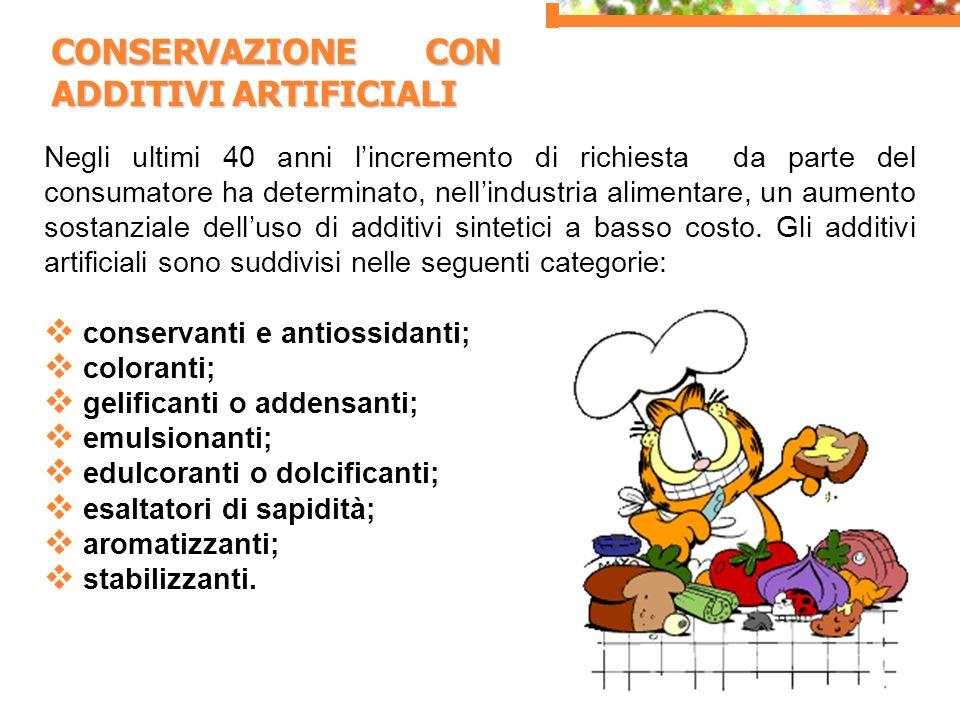 CONSERVANTI: (E200-E290) rallentano il deterioramento del cibo causato da microrganismi.