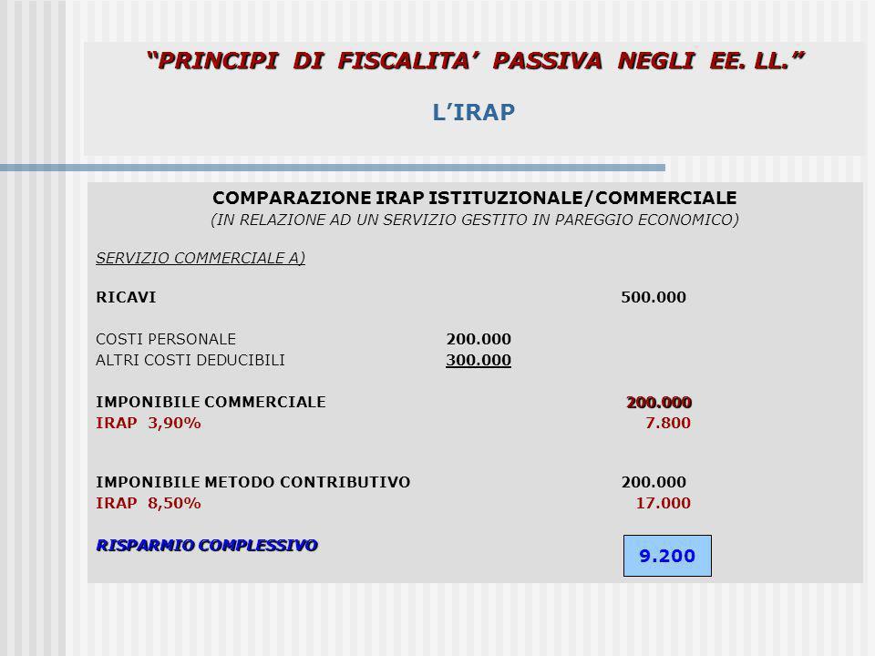 PRINCIPI DI FISCALITA PASSIVA NEGLI EE. LL. PRINCIPI DI FISCALITA PASSIVA NEGLI EE. LL. LIRAP COMPARAZIONE IRAP ISTITUZIONALE/COMMERCIALE (IN RELAZION