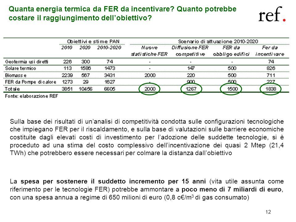 12 Quanta energia termica da FER da incentivare? Quanto potrebbe costare il raggiungimento dellobiettivo? Sulla base dei risultati di unanalisi di com