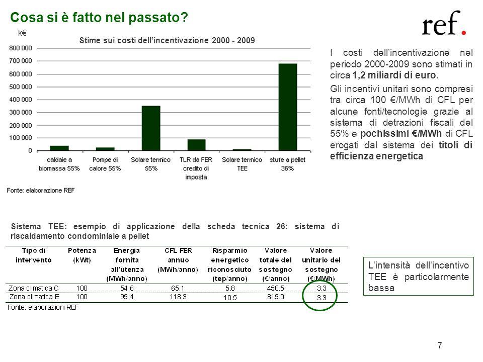 7 Cosa si è fatto nel passato? I costi dellincentivazione nel periodo 2000-2009 sono stimati in circa 1,2 miliardi di euro. Gli incentivi unitari sono