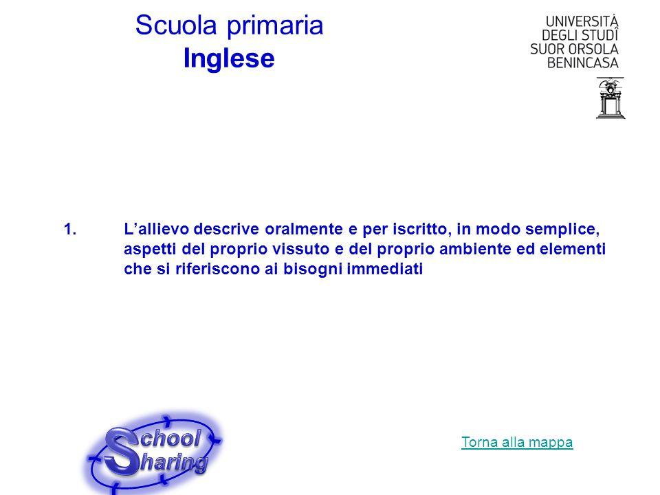 Scuola primaria Inglese 1.Lallievo descrive oralmente e per iscritto, in modo semplice, aspetti del proprio vissuto e del proprio ambiente ed elementi