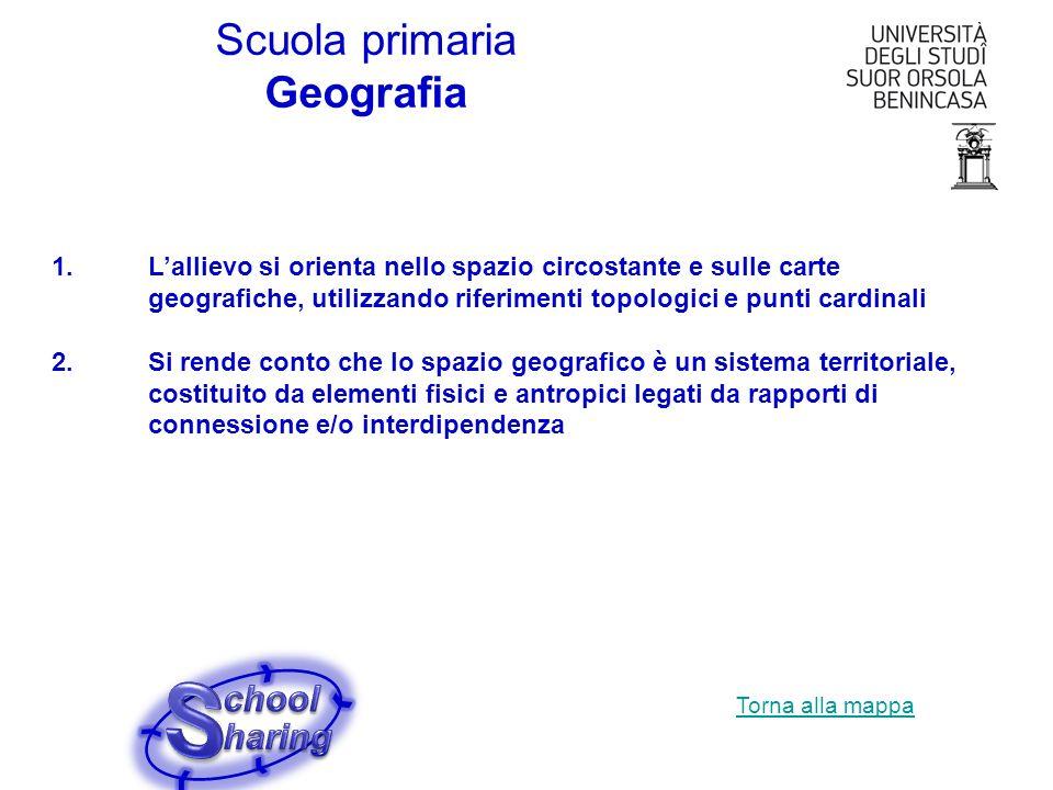 Scuola primaria Geografia 1.Lallievo si orienta nello spazio circostante e sulle carte geografiche, utilizzando riferimenti topologici e punti cardina
