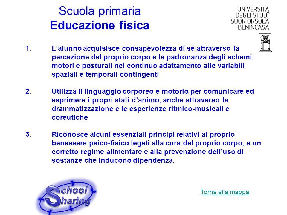 Scuola primaria Educazione fisica 1.Lalunno acquisisce consapevolezza di sé attraverso la percezione del proprio corpo e la padronanza degli schemi mo