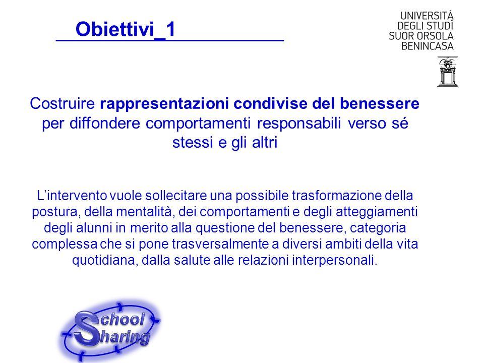 Obiettivi_1 Costruire rappresentazioni condivise del benessere per diffondere comportamenti responsabili verso sé stessi e gli altri Lintervento vuole
