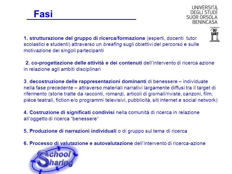 Fasi 1. strutturazione del gruppo di ricerca/formazione (esperti, docenti tutor scolastici e studenti) attraverso un breafing sugli obiettivi del perc