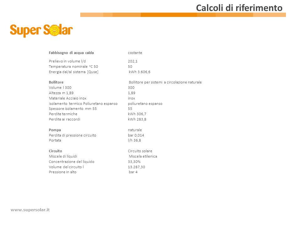 www.supersolar.it Fabbisogno di acqua caldacostante Prelievo in volume l/d202,1 Temperatura nominale °C 5050 Energia dal/al sistema [Quse] kWh 3.606,6