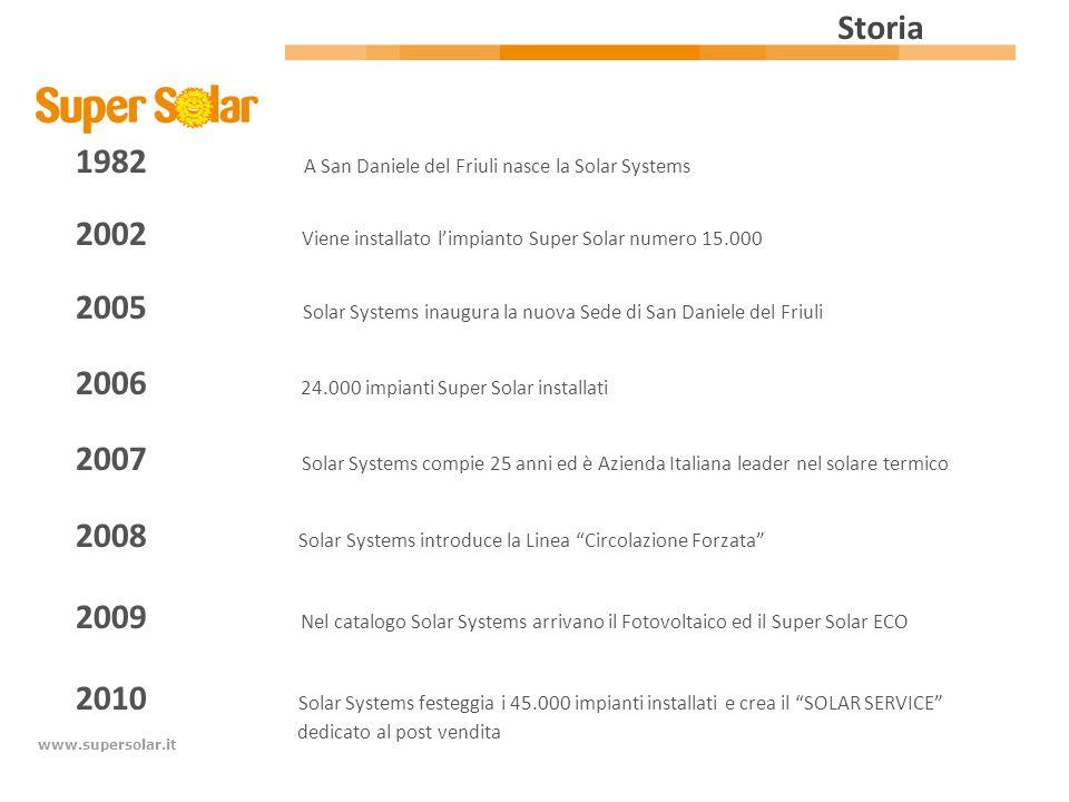 www.supersolar.it 1982 A San Daniele del Friuli nasce la Solar Systems 2002 Viene installato limpianto Super Solar numero 15.000 2005 Solar Systems in