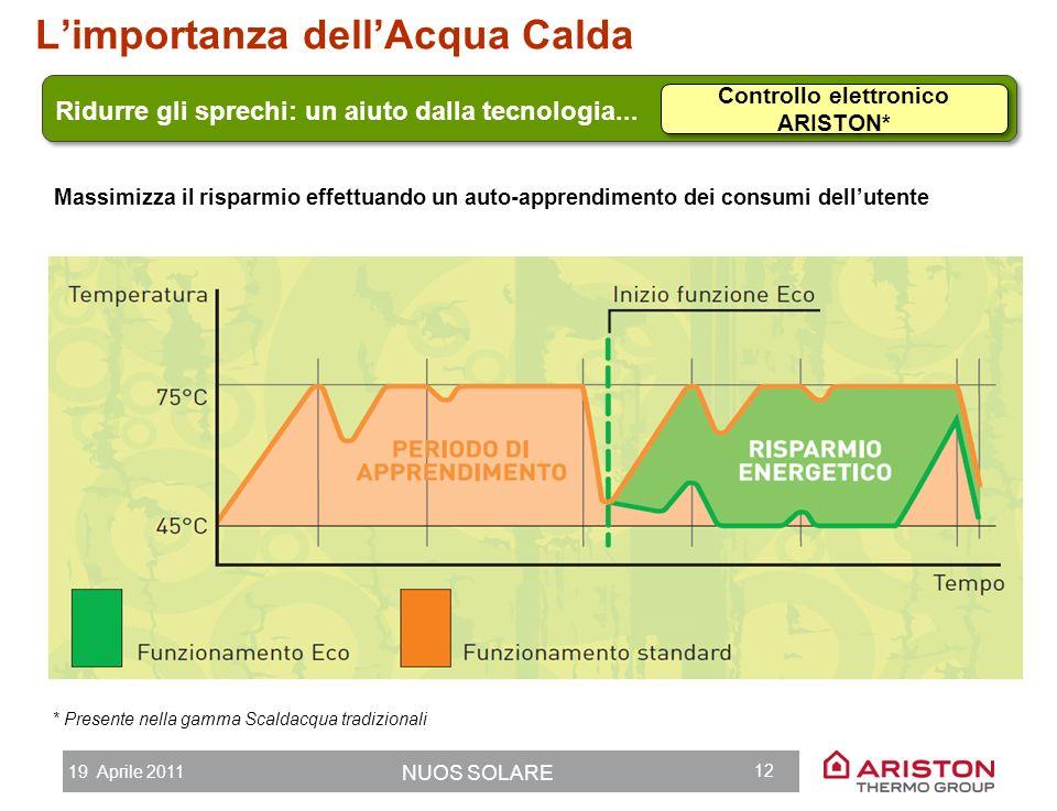 19 Aprile 2011 NUOS SOLARE 11 Limportanza dellAcqua Calda Levoluzione degli scaldacqua: nuove idee per ridurre i consumi e la spesa dellutente
