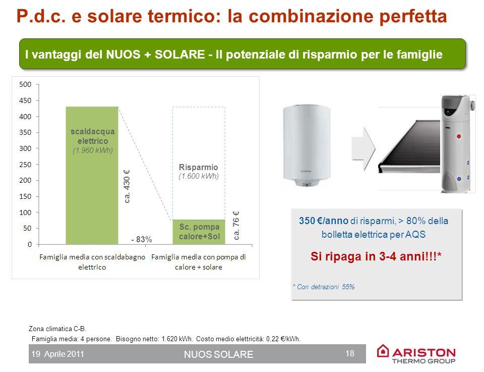 19 Aprile 2011 NUOS SOLARE 17 I vantaggi del NUOS + SOLARE P.d.c. e solare termico: la combinazione perfetta AMBIENTE EXTRA RISPARMIO GRAZIE ALLA COMB