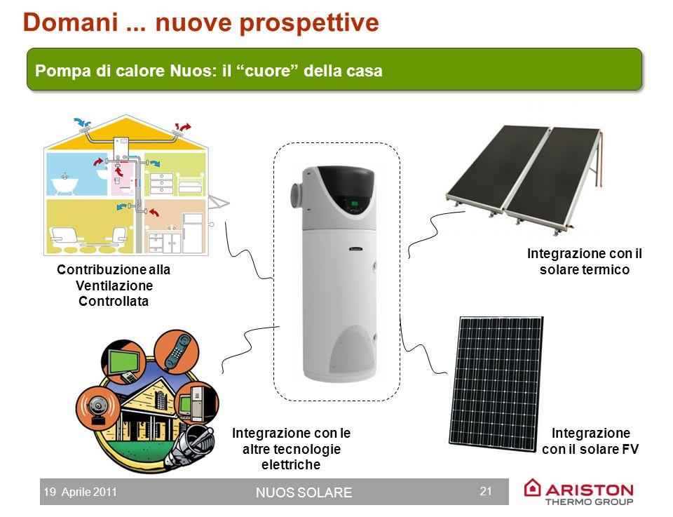 19 Aprile 2011 NUOS SOLARE 20 Domani... nuove prospettive accumulo / produzione decentralizzata di energia Energia elettrica rinnovabile 100% Rinnovab