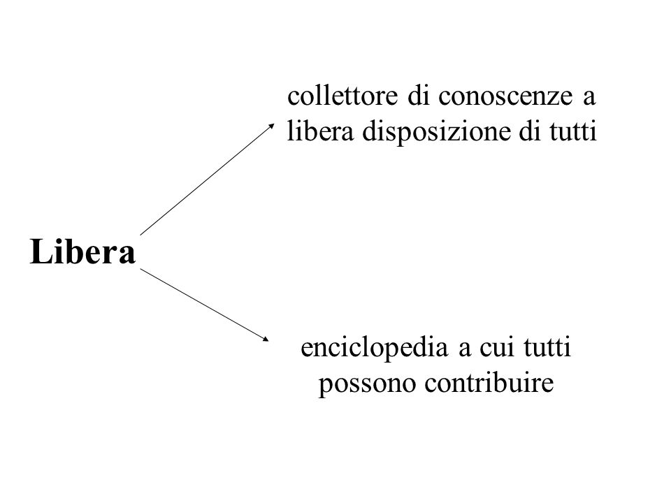 Quello italiano è Associazione Wikimedia Italia, associazione per la diffusione del sapere libero ; www.wikimedia.it A supporto dei progetti Wikimedia esistono anche i capitoli locali della Wikimedia Foundation;