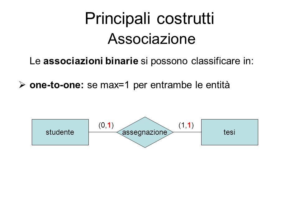 Principali costrutti Associazione Le associazioni binarie si possono classificare in: one-to-one: se max=1 per entrambe le entità studentetesi assegna