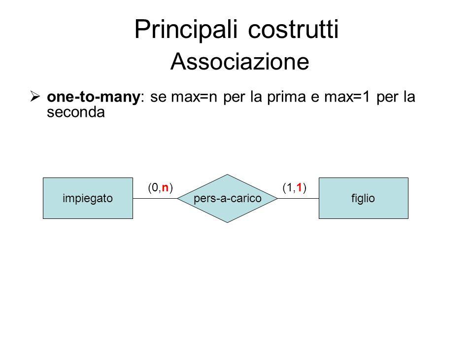 Principali costrutti Associazione one-to-many: se max=n per la prima e max=1 per la seconda impiegatofiglio pers-a-carico (0,n) (1,1)