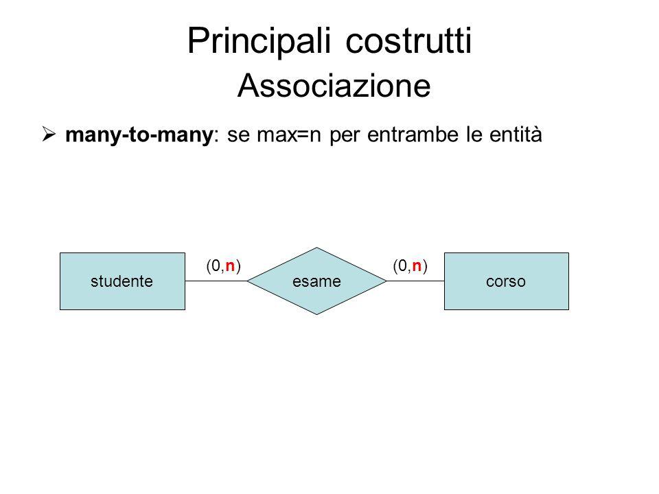 Principali costrutti Associazione many-to-many: se max=n per entrambe le entità studentecorso esame (0,n)