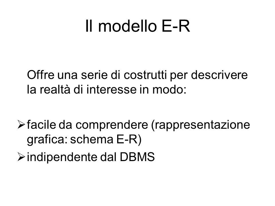 Il modello E-R Offre una serie di costrutti per descrivere la realtà di interesse in modo: facile da comprendere (rappresentazione grafica: schema E-R