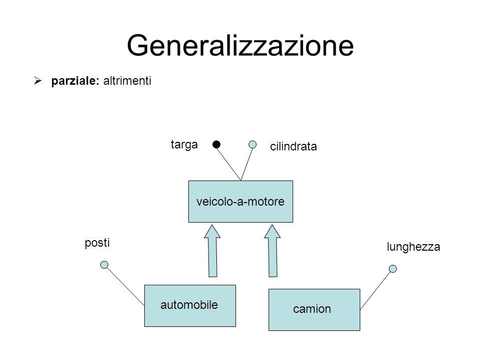 Generalizzazione parziale: altrimenti veicolo-a-motore automobile targa cilindrata lunghezza posti camion