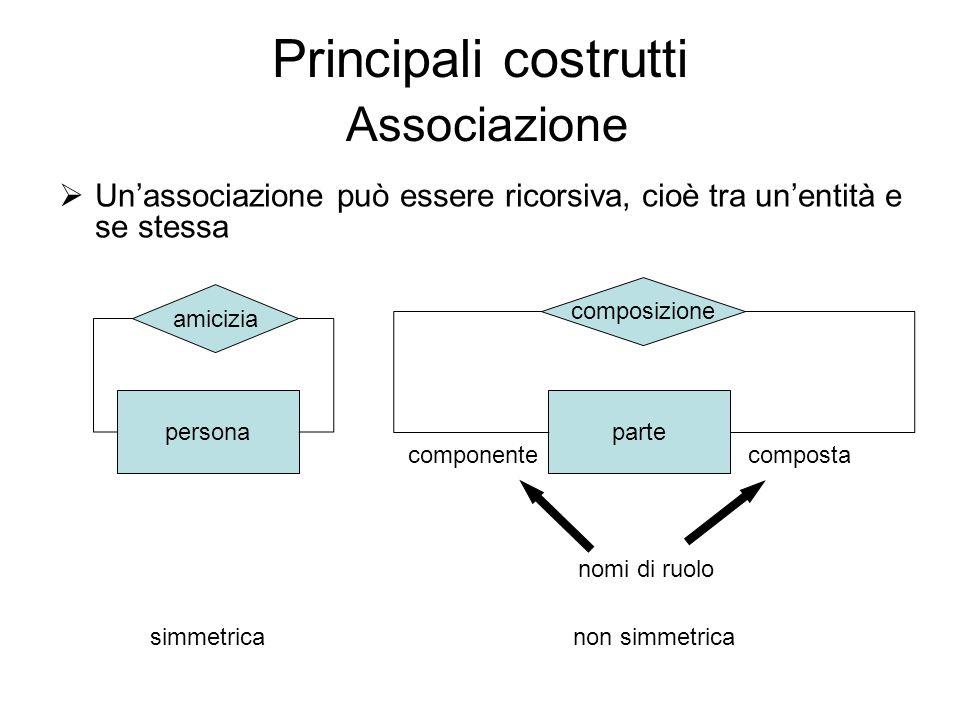 Principali costrutti Associazione Unassociazione può essere ricorsiva, cioè tra unentità e se stessa personaparte amicizia composizione componentecomp
