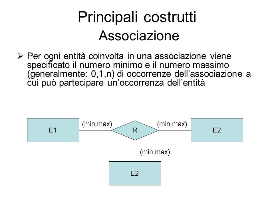 Principali costrutti Associazione Per ogni entità coinvolta in una associazione viene specificato il numero minimo e il numero massimo (generalmente: