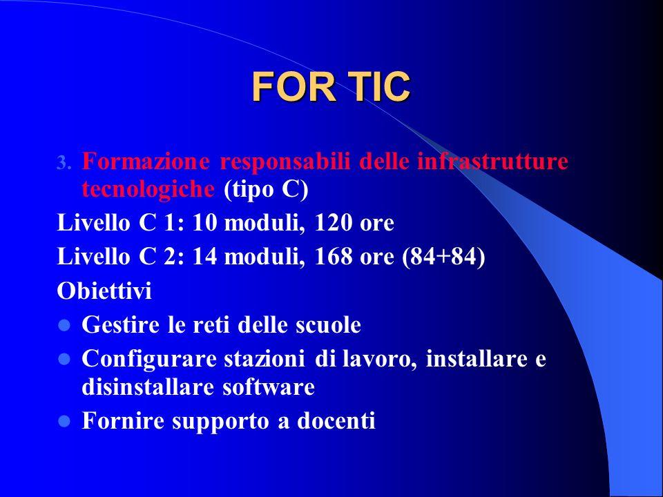FOR TIC 3. Formazione responsabili delle infrastrutture tecnologiche (tipo C) Livello C 1: 10 moduli, 120 ore Livello C 2: 14 moduli, 168 ore (84+84)