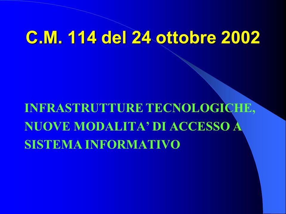 C.M. 114 del 24 ottobre 2002 INFRASTRUTTURE TECNOLOGICHE, NUOVE MODALITA DI ACCESSO A SISTEMA INFORMATIVO