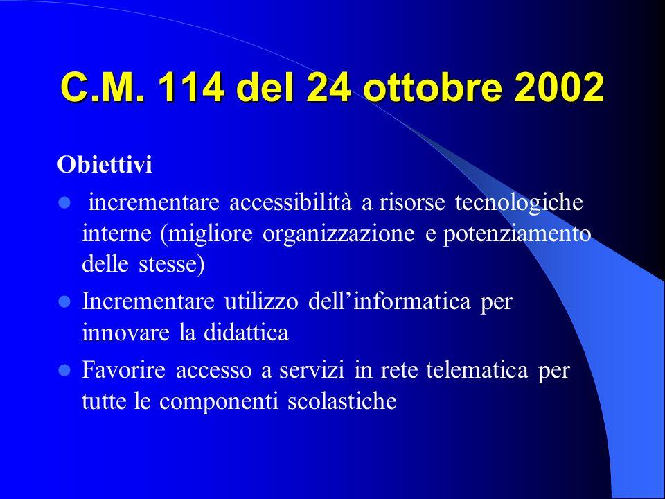 C.M. 114 del 24 ottobre 2002 Obiettivi incrementare accessibilità a risorse tecnologiche interne (migliore organizzazione e potenziamento delle stesse