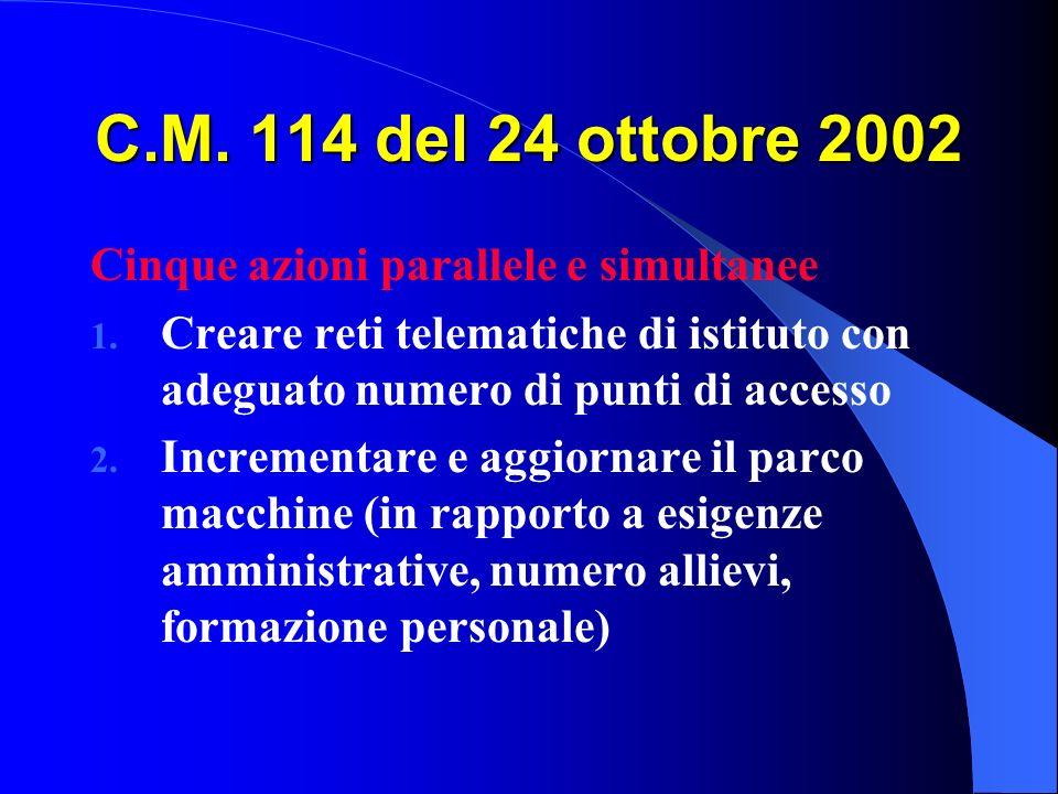 C.M. 114 del 24 ottobre 2002 Cinque azioni parallele e simultanee 1. Creare reti telematiche di istituto con adeguato numero di punti di accesso 2. In