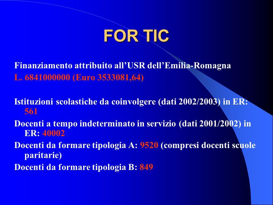 FOR TIC Finanziamento attribuito allUSR dellEmilia-Romagna L. 6841000000 (Euro 3533081,64) Istituzioni scolastiche da coinvolgere (dati 2002/2003) in