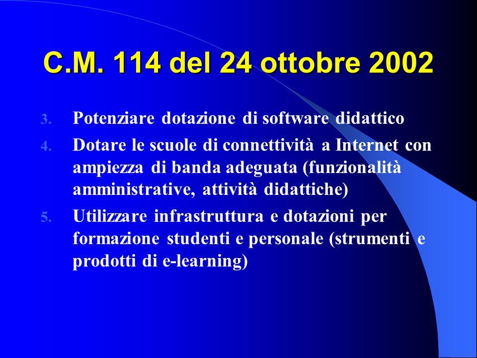 C.M. 114 del 24 ottobre 2002 3. Potenziare dotazione di software didattico 4. Dotare le scuole di connettività a Internet con ampiezza di banda adegua