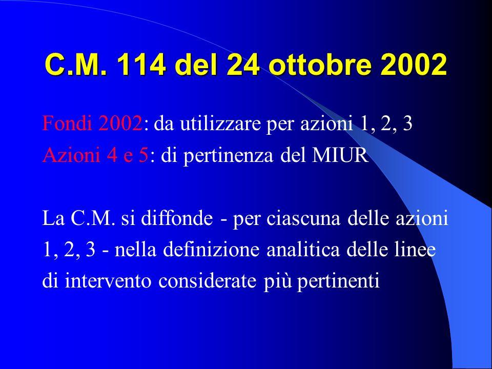 C.M. 114 del 24 ottobre 2002 Fondi 2002: da utilizzare per azioni 1, 2, 3 Azioni 4 e 5: di pertinenza del MIUR La C.M. si diffonde - per ciascuna dell