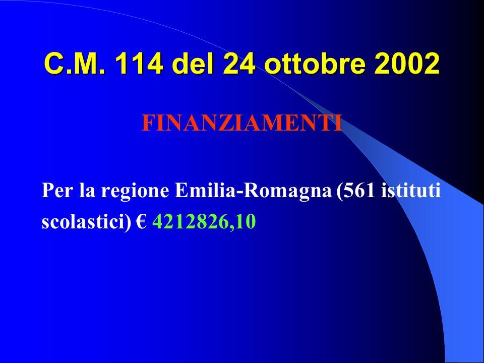 C.M. 114 del 24 ottobre 2002 FINANZIAMENTI Per la regione Emilia-Romagna (561 istituti scolastici) 4212826,10