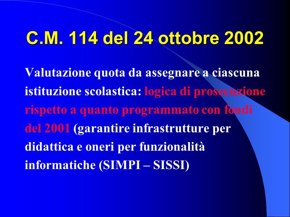 C.M. 114 del 24 ottobre 2002 Valutazione quota da assegnare a ciascuna istituzione scolastica: logica di prosecuzione rispetto a quanto programmato co