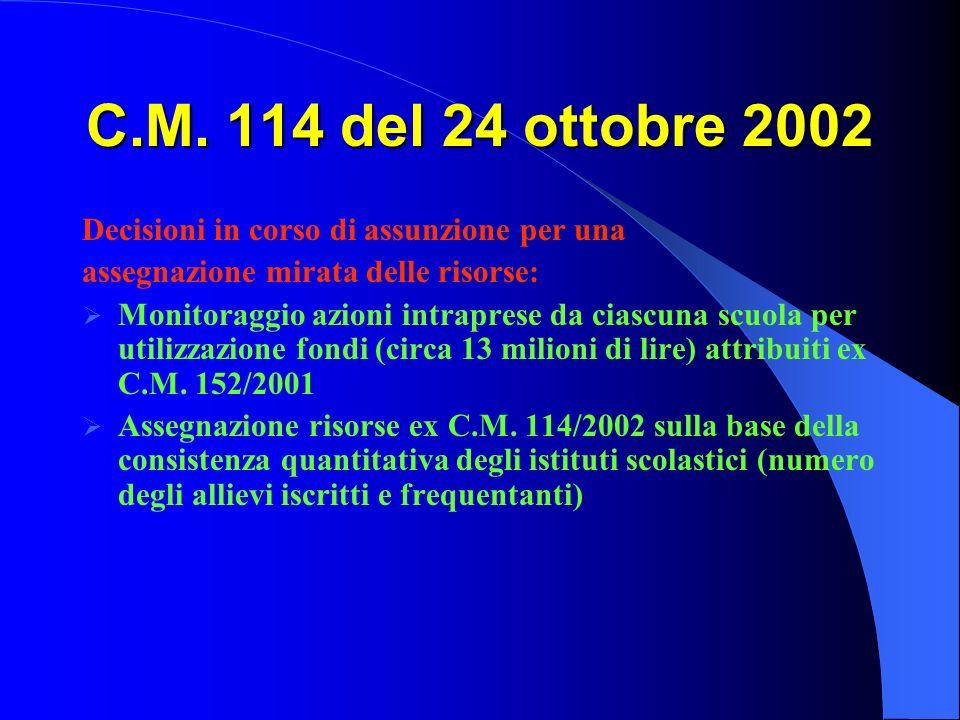 C.M. 114 del 24 ottobre 2002 Decisioni in corso di assunzione per una assegnazione mirata delle risorse: Monitoraggio azioni intraprese da ciascuna sc